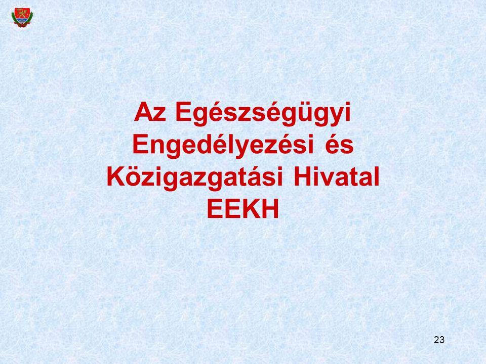23 Az Egészségügyi Engedélyezési és Közigazgatási Hivatal EEKH