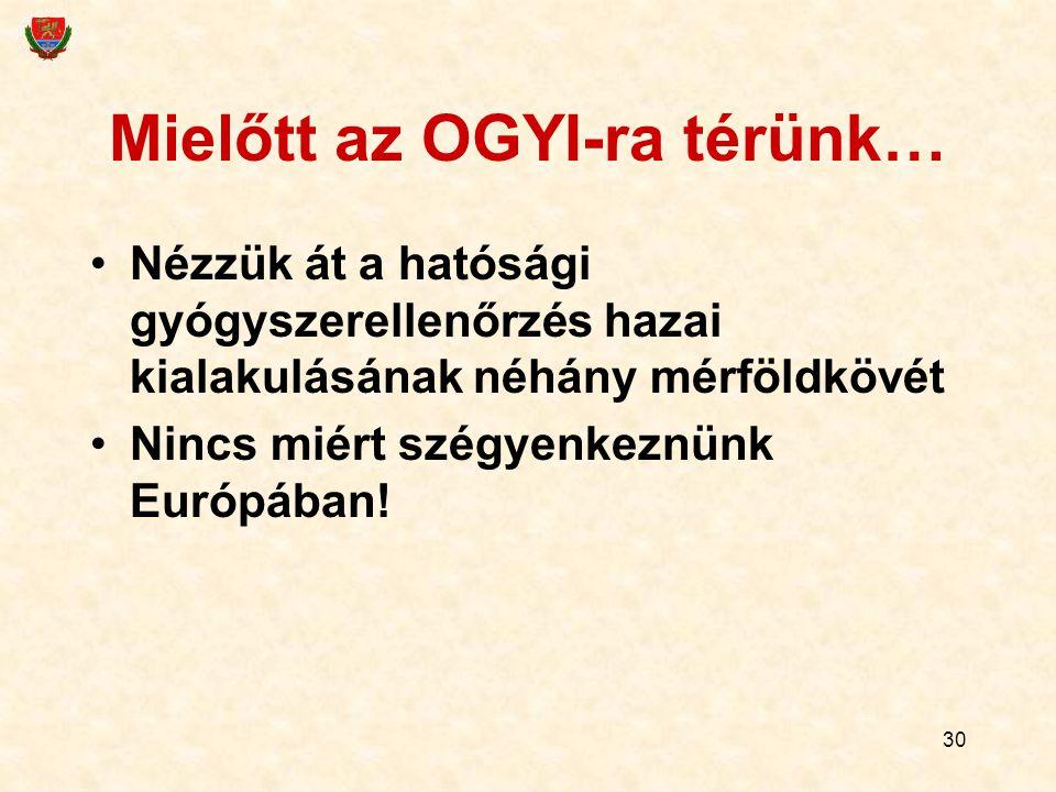 Mielőtt az OGYI-ra térünk… Nézzük át a hatósági gyógyszerellenőrzés hazai kialakulásának néhány mérföldkövét Nincs miért szégyenkeznünk Európában! 30