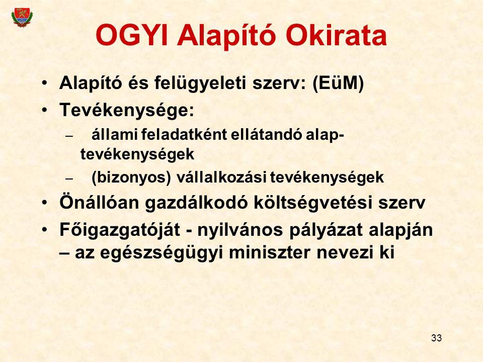 33 OGYI Alapító Okirata Alapító és felügyeleti szerv: (EüM) Tevékenysége: – állami feladatként ellátandó alap- tevékenységek – (bizonyos) vállalkozási