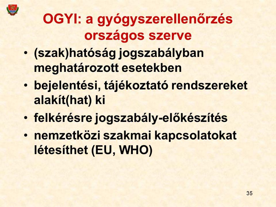 35 OGYI: a gyógyszerellenőrzés országos szerve (szak)hatóság jogszabályban meghatározott esetekben bejelentési, tájékoztató rendszereket alakít(hat) k