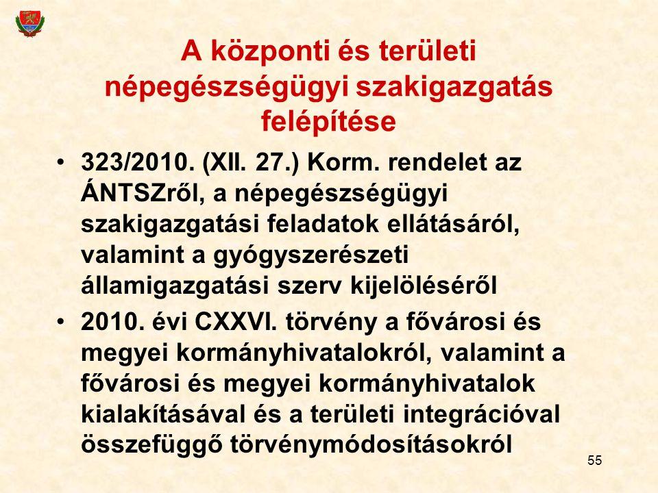 55 A központi és területi népegészségügyi szakigazgatás felépítése 323/2010. (XII. 27.) Korm. rendelet az ÁNTSZről, a népegészségügyi szakigazgatási f