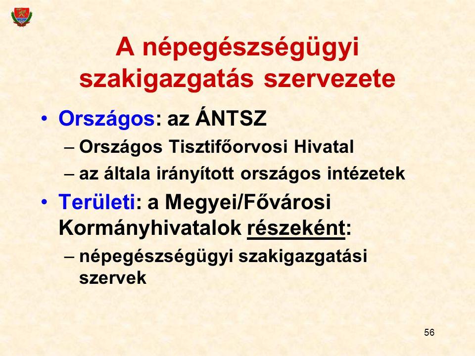 56 A népegészségügyi szakigazgatás szervezete Országos: az ÁNTSZ –Országos Tisztifőorvosi Hivatal –az általa irányított országos intézetek Területi: a