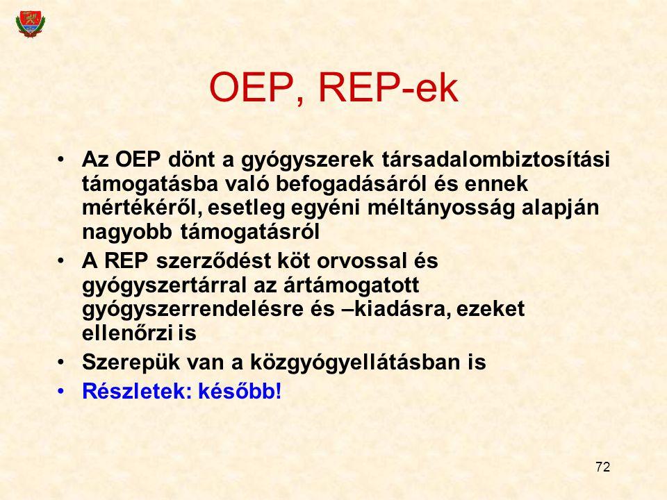 72 OEP, REP-ek Az OEP dönt a gyógyszerek társadalombiztosítási támogatásba való befogadásáról és ennek mértékéről, esetleg egyéni méltányosság alapján
