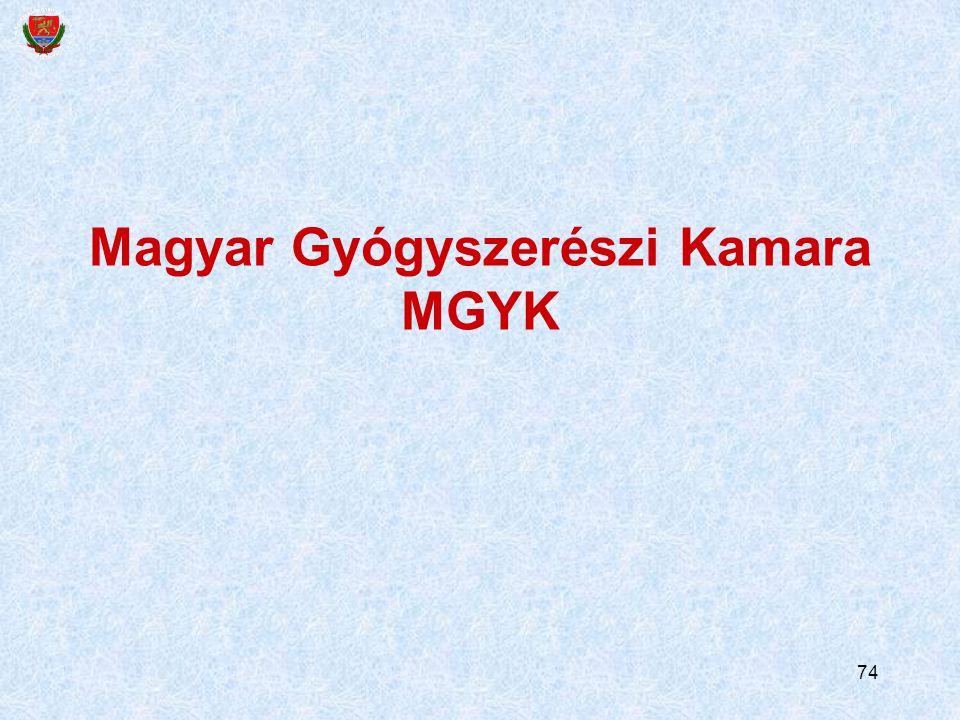 74 Magyar Gyógyszerészi Kamara MGYK
