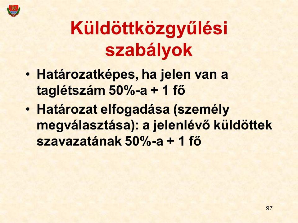 97 Küldöttközgyűlési szabályok Határozatképes, ha jelen van a taglétszám 50%-a + 1 fő Határozat elfogadása (személy megválasztása): a jelenlévő küldöt