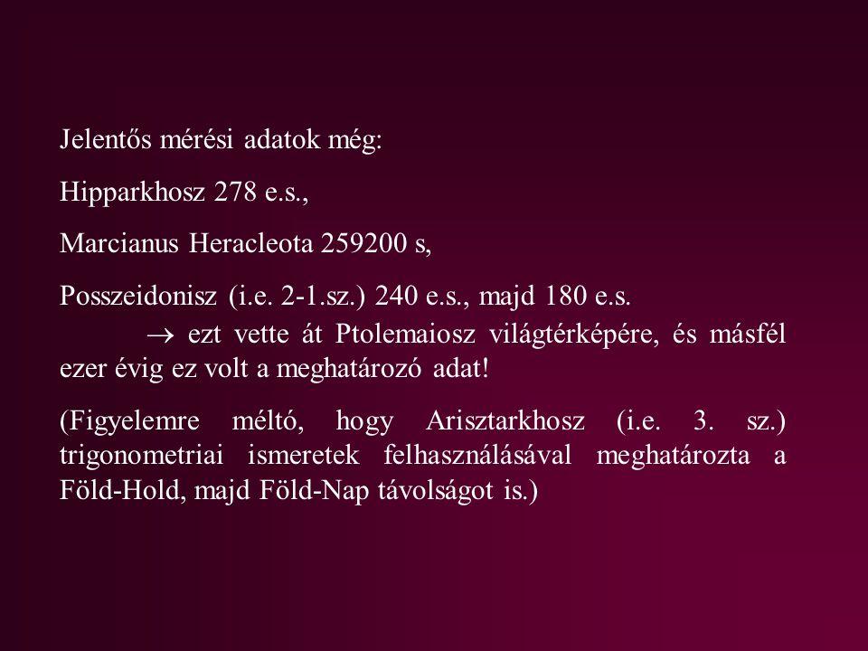 Jelentős mérési adatok még: Hipparkhosz 278 e.s., Marcianus Heracleota 259200 s, Posszeidonisz (i.e. 2-1.sz.) 240 e.s., majd 180 e.s.  ezt vette át P
