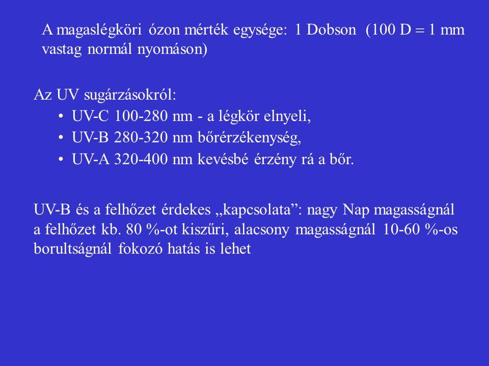 A magaslégköri ózon mérték egysége: 1 Dobson (100 D  1 mm vastag normál nyomáson) Az UV sugárzásokról: UV-C 100-280 nm - a légkör elnyeli, UV-B 280-3