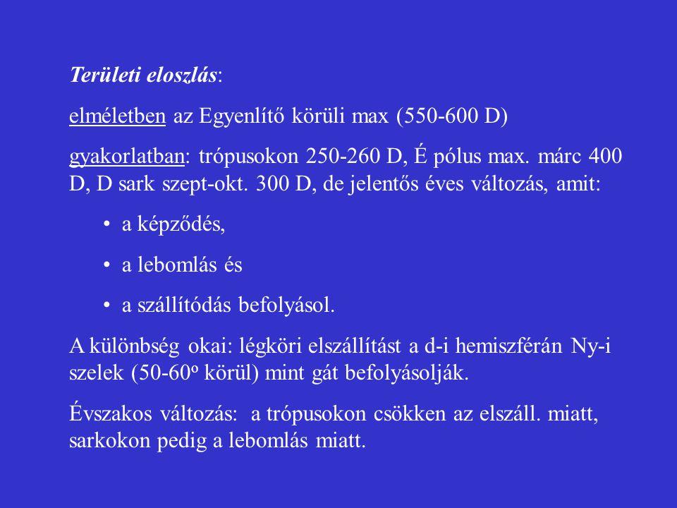 Területi eloszlás: elméletben az Egyenlítő körüli max (550-600 D) gyakorlatban: trópusokon 250-260 D, É pólus max. márc 400 D, D sark szept-okt. 300 D