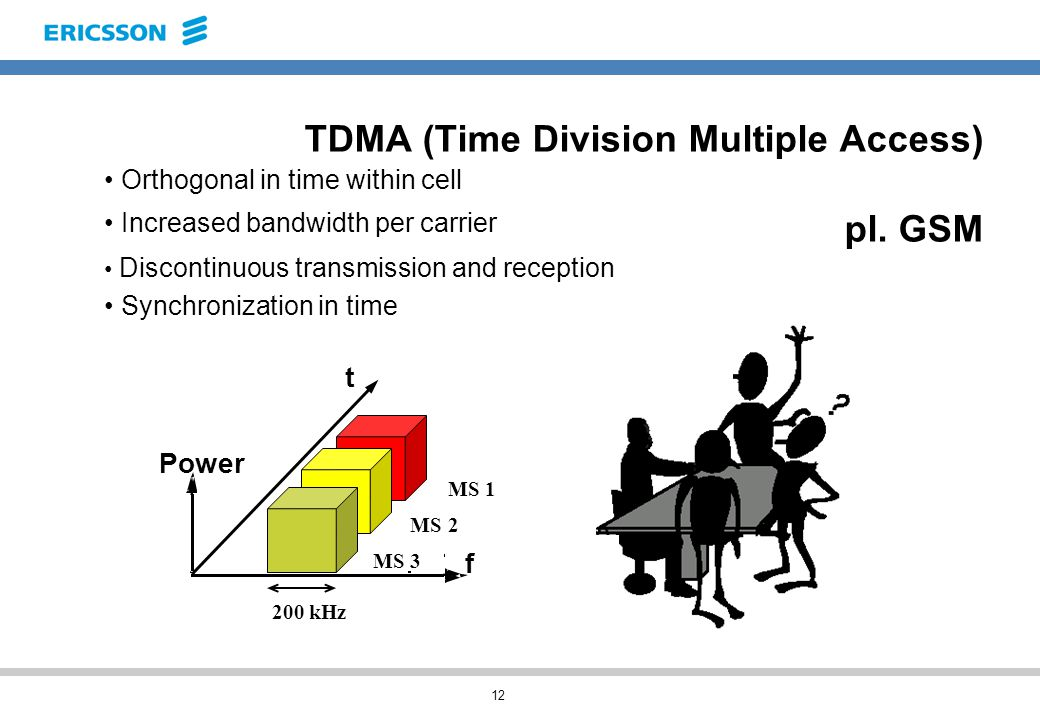 12 TDMA (Time Division Multiple Access) pl. GSM Power t f MS 1 MS 2 MS 3 200 kHz Orthogonal in time within cell Increased bandwidth per carrier Discon