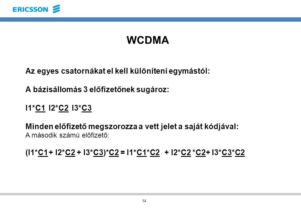 14 WCDMA Az egyes csatornákat el kell különíteni egymástól: A bázisállomás 3 előfizetőnek sugároz: I1*C1I2*C2I3*C3 Minden előfizető megszorozza a vett jelet a saját kódjával: A második számú előfizető: (I1*C1+ I2*C2 + I3*C3)*C2 = I1*C1*C2+ I2*C2 *C2+ I3*C3*C2