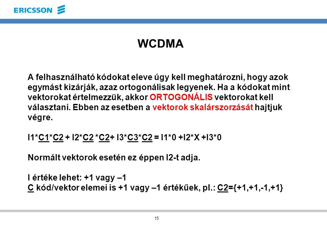 15 WCDMA A felhasználható kódokat eleve úgy kell meghatározni, hogy azok egymást kizárják, azaz ortogonálisak legyenek.