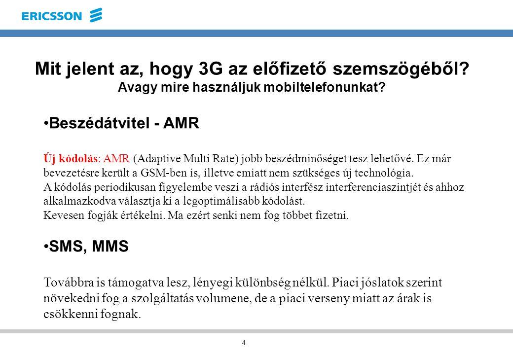 4 Mit jelent az, hogy 3G az előfizető szemszögéből.