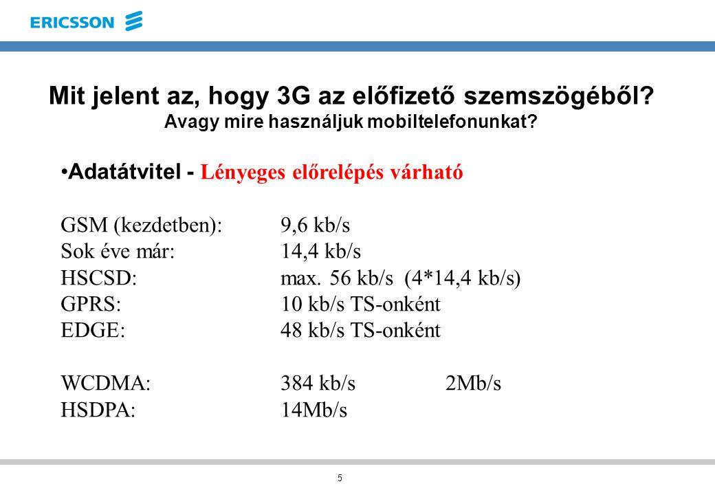 5 Mit jelent az, hogy 3G az előfizető szemszögéből.