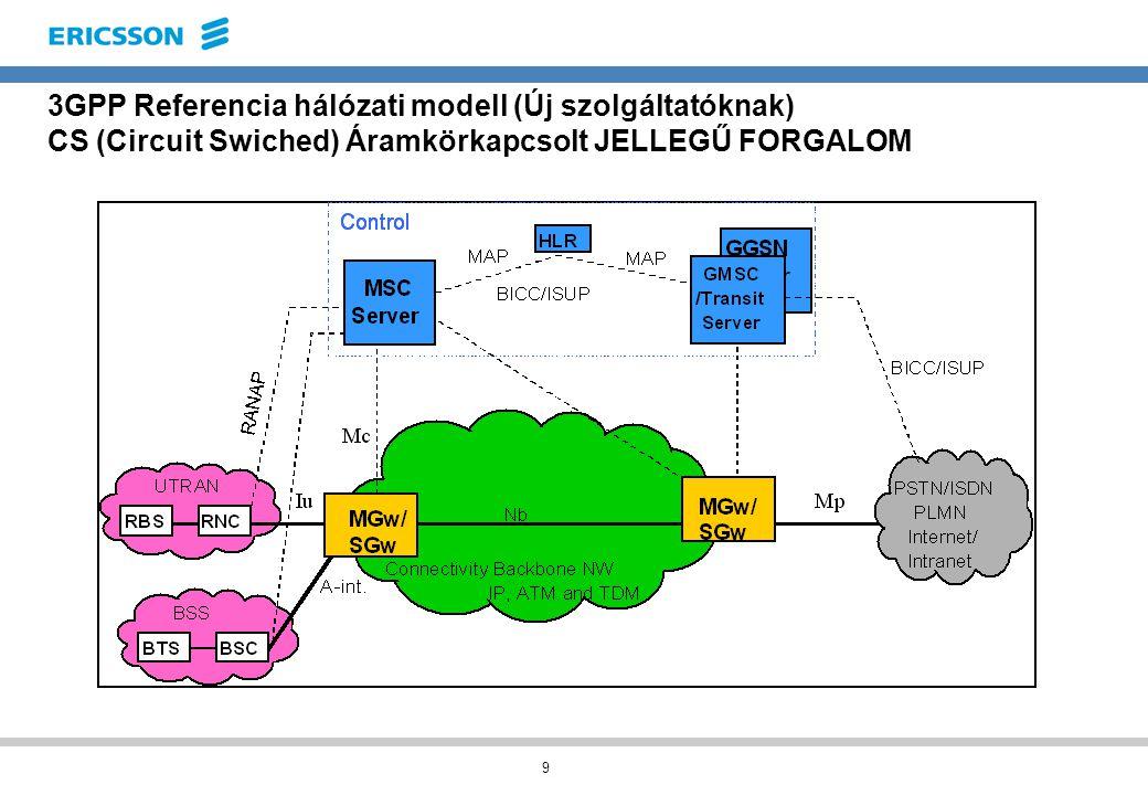 10 3GPP Referencia hálózati modell PS(Packet Switched) Csomagkapcsolt JELLEGŰ FORGALOM