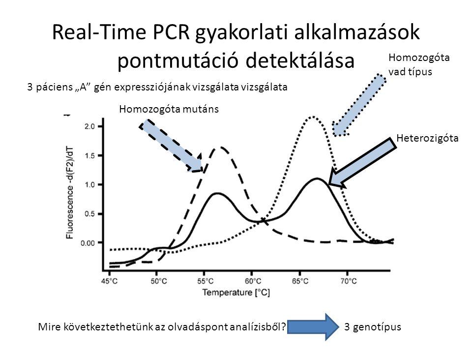 """Real-Time PCR gyakorlati alkalmazások pontmutáció detektálása 3 páciens """"A gén expressziójának vizsgálata vizsgálata Mire következtethetünk az olvadáspont analízisből."""