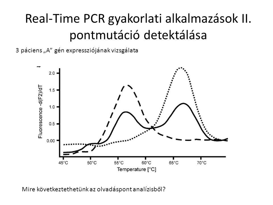 Real-Time PCR gyakorlati alkalmazások I.