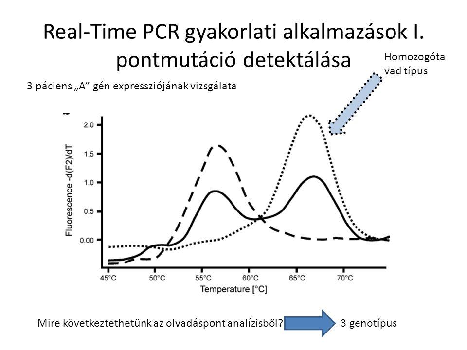 Expressziós mintázatok közötti hasonlóság mérése Gén neve 0h2h4h6h8h12h Q123432 S134432 T123432 V468642 Végezzétek el otthon ugyanezt a T és V génekkel Ρ (T,V)= -1