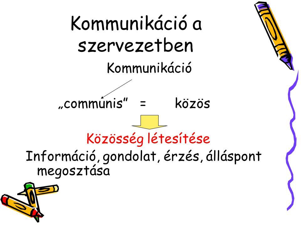 Kommunikáció megközelítései a szervezetben Információelméleti: információtovábbítás Személyiségpszichológiai: a viselkedés befolyásolása  észlelés, tanulás, motiváció, nyelv Csoportlélektani: Csoportnormák, - vélemény megváltoztatása Szervezetelméleti: a szervezet, mint információt áramoltató hálózat