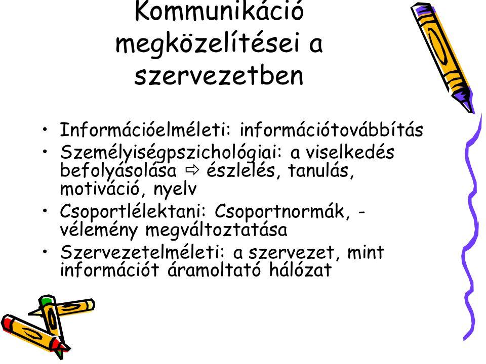 Kommunikáció megközelítései a szervezetben Információelméleti: információtovábbítás Személyiségpszichológiai: a viselkedés befolyásolása  észlelés, t