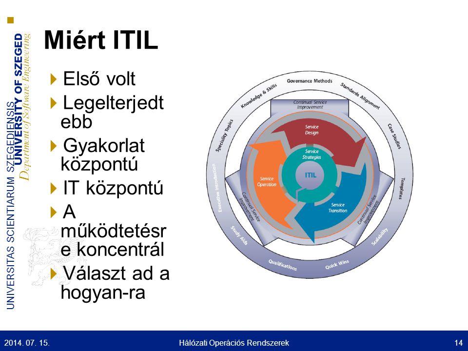 UNIVERSITY OF SZEGED D epartment of Software Engineering UNIVERSITAS SCIENTIARUM SZEGEDIENSIS Miért ITIL  Első volt  Legelterjedt ebb  Gyakorlat központú  IT központú  A működtetésr e koncentrál  Választ ad a hogyan-ra 2014.