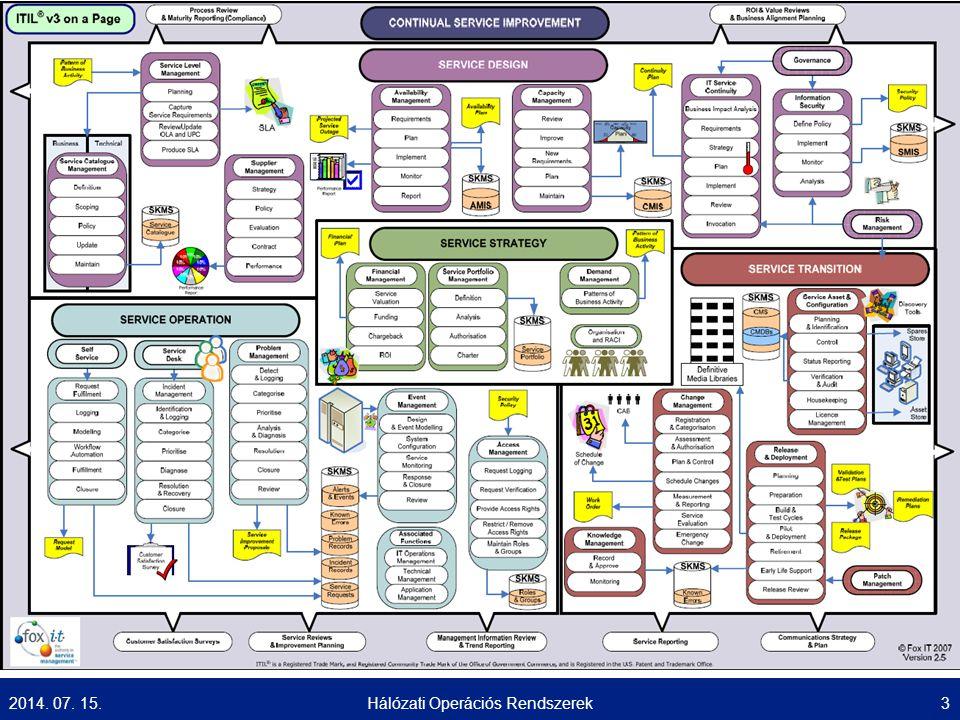 UNIVERSITY OF SZEGED D epartment of Software Engineering UNIVERSITAS SCIENTIARUM SZEGEDIENSIS Tervezés, támogatás 2014.