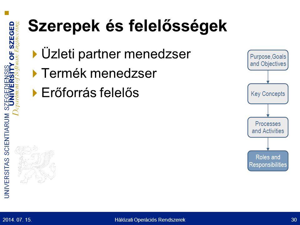 UNIVERSITY OF SZEGED D epartment of Software Engineering UNIVERSITAS SCIENTIARUM SZEGEDIENSIS Szerepek és felelősségek  Üzleti partner menedzser  Termék menedzser  Erőforrás felelős 2014.