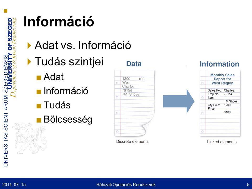 UNIVERSITY OF SZEGED D epartment of Software Engineering UNIVERSITAS SCIENTIARUM SZEGEDIENSIS Folyamatok 2014.