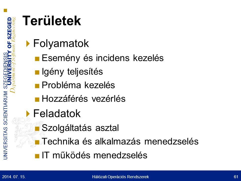 UNIVERSITY OF SZEGED D epartment of Software Engineering UNIVERSITAS SCIENTIARUM SZEGEDIENSIS Területek  Folyamatok ■Esemény és incidens kezelés ■Igény teljesítés ■Probléma kezelés ■Hozzáférés vezérlés  Feladatok ■Szolgáltatás asztal ■Technika és alkalmazás menedzselés ■IT működés menedzselés 2014.