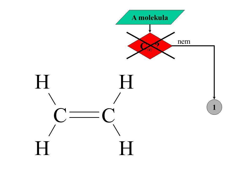  b 2u ) molekulapályák Pl.