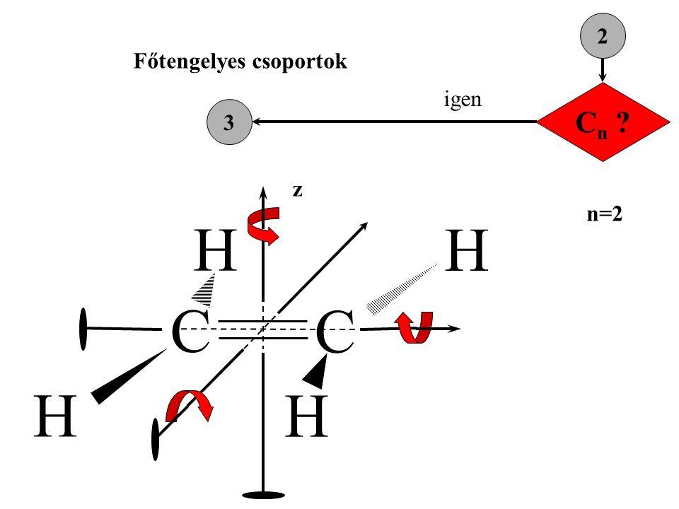  b 3u ) molekulapályák  (b 3u ) = c 9 (  (1) C2p(x) +  (2) C2p(x) ) + + c 10 (  (1) H1s -  (2) H1s -  (3) H1s +  (4) H1s ) Pl.