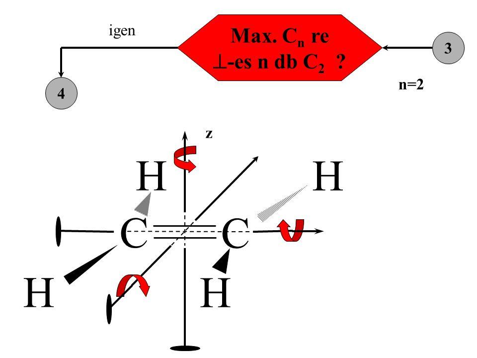 H H H H    C-H E C 2 (z) C 2 (y) C 2 (x) i  xy  xz  yz   C-H = C C y x z 000 040 0 4= reducibilis!