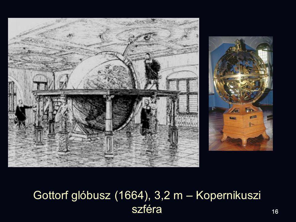 16 Gottorf glóbusz (1664), 3,2 m – Kopernikuszi szféra