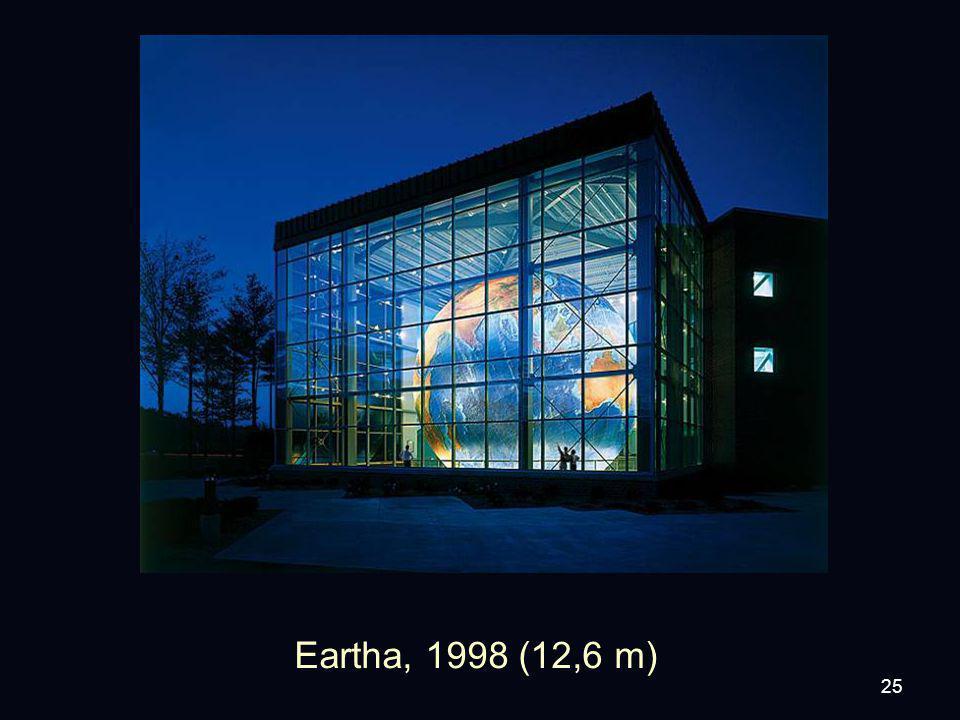 25 Eartha, 1998 (12,6 m)