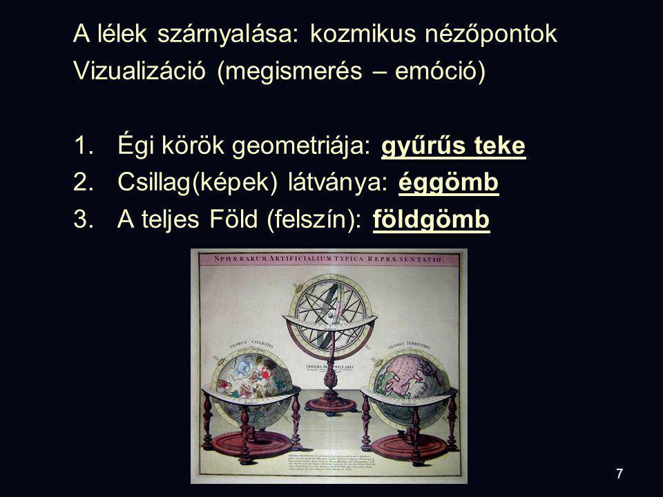 7 A lélek szárnyalása: kozmikus nézőpontok Vizualizáció (megismerés – emóció) 1.Égi körök geometriája: gyűrűs teke 2.Csillag(képek) látványa: éggömb 3.A teljes Föld (felszín): földgömb