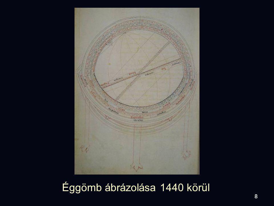 8 Éggömb ábrázolása 1440 körül