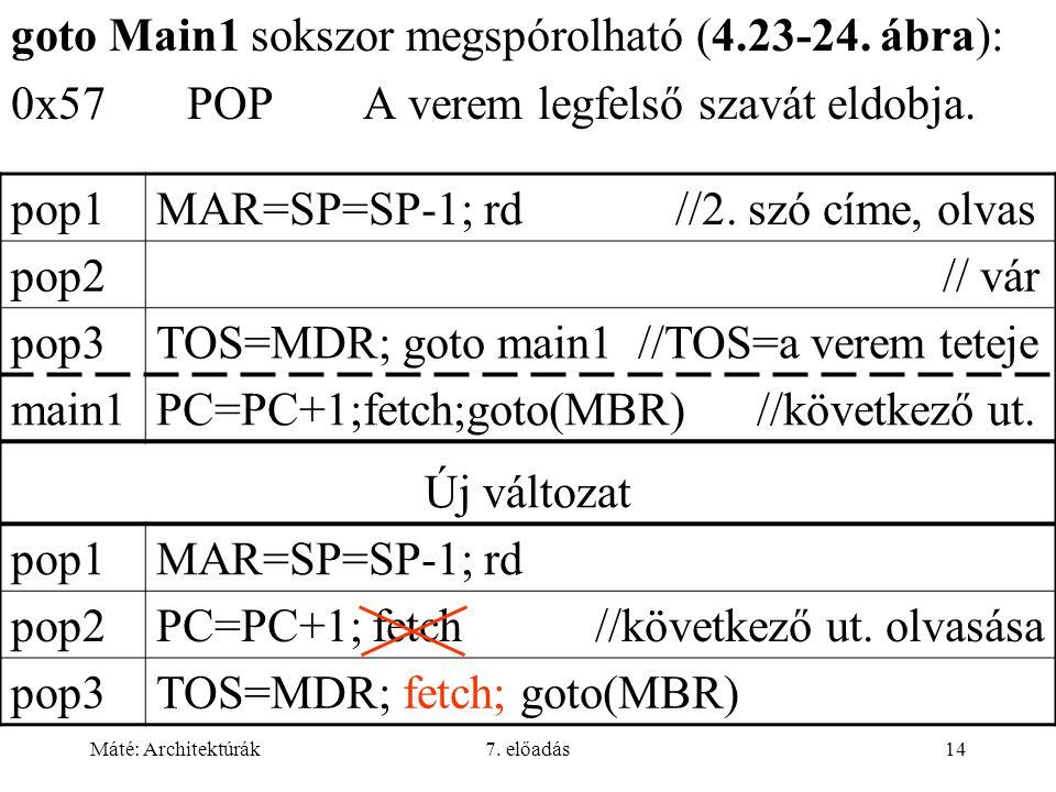 Máté: Architektúrák7. előadás14 goto Main1 sokszor megspórolható (4.23-24.
