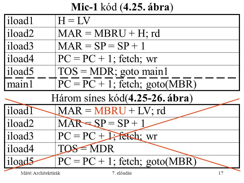 Máté: Architektúrák7. előadás17 Mic-1 kód (4.25. ábra) iload1H = LV iload2MAR = MBRU + H; rd iload3MAR = SP = SP + 1 iload4PC = PC + 1; fetch; wr iloa
