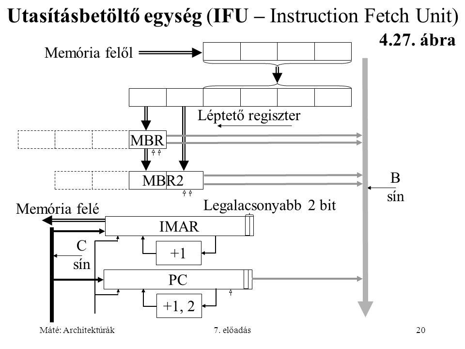 Máté: Architektúrák7. előadás20 Memória felé Utasításbetöltő egység (IFU – Instruction Fetch Unit) B sín 4.27. ábra MBR MBR2 Memória felől Léptető reg