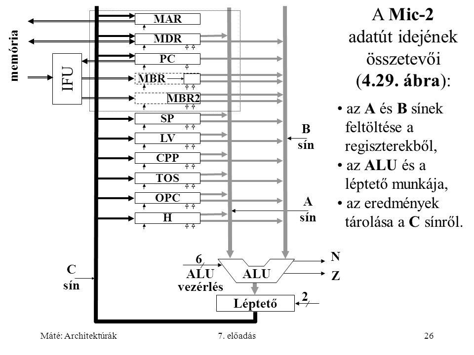 Máté: Architektúrák7. előadás26 MAR MDR PC MBR MBR2 SP LV CPP TOS OPC H memória C sín B sín A sín ALU N Z Léptető 6 ALU vezérlés 2 IFU A Mic-2 adatút