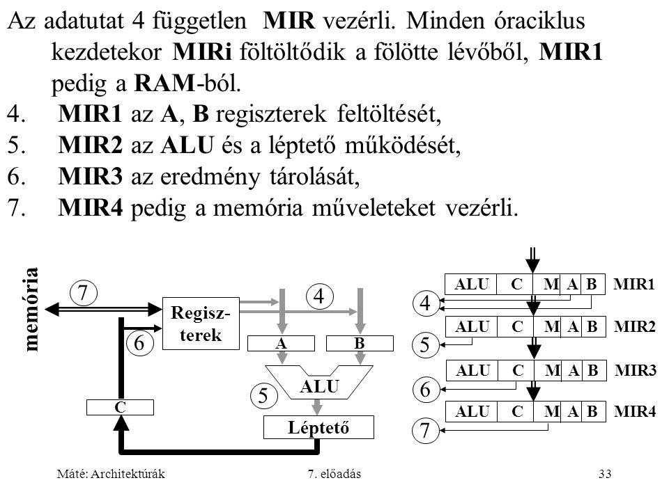 Máté: Architektúrák7. előadás33 Az adatutat 4 független MIR vezérli. Minden óraciklus kezdetekor MIRi föltöltődik a fölötte lévőből, MIR1 pedig a RAM-