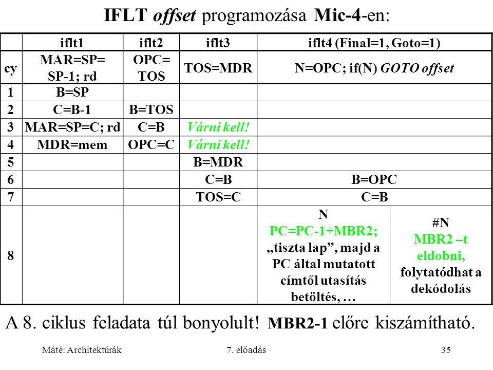 Máté: Architektúrák7. előadás35 IFLT offset programozása Mic-4-en: iflt1iflt2iflt3iflt4 (Final=1, Goto=1) cy MAR=SP= SP-1; rd OPC= TOS TOS=MDRN=OPC; i