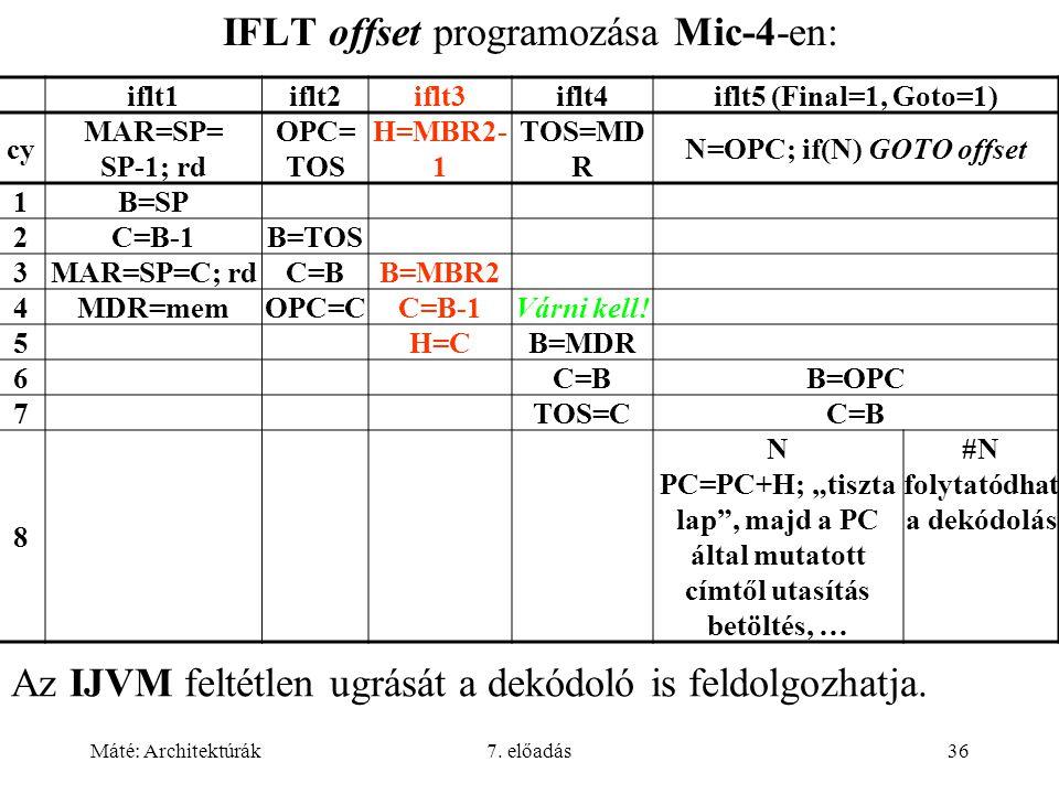 Máté: Architektúrák7. előadás36 IFLT offset programozása Mic-4-en: iflt1iflt2iflt3iflt4iflt5 (Final=1, Goto=1) cy MAR=SP= SP-1; rd OPC= TOS H=MBR2- 1