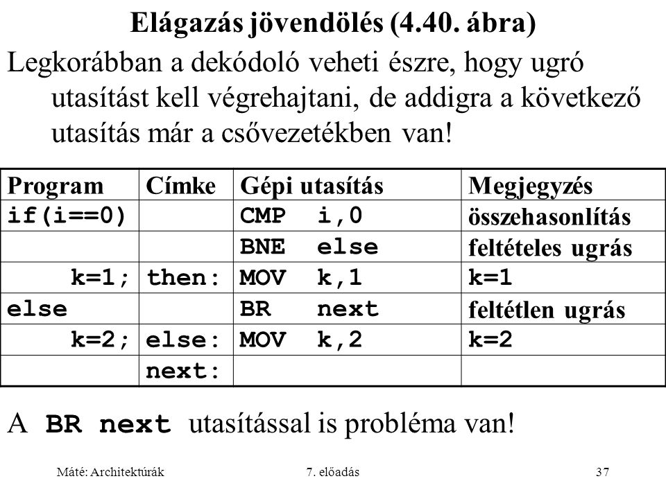 Máté: Architektúrák7. előadás37 Elágazás jövendölés (4.40. ábra) Legkorábban a dekódoló veheti észre, hogy ugró utasítást kell végrehajtani, de addigr