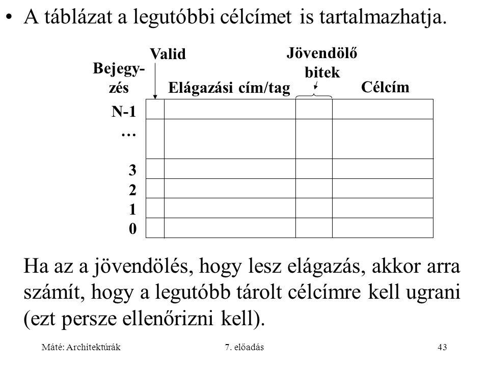 Máté: Architektúrák7. előadás43 A táblázat a legutóbbi célcímet is tartalmazhatja. N-1 … 3 2 1 0 Elágazási cím/tag Bejegy- zés Valid Jövendölő bitek H