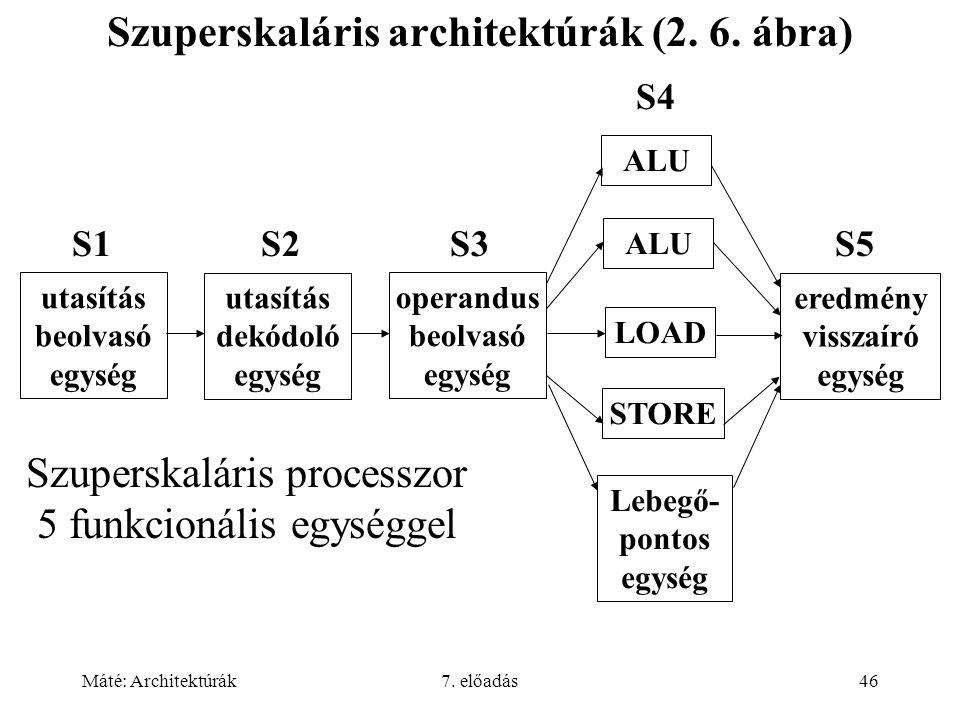 Máté: Architektúrák7. előadás46 Szuperskaláris architektúrák (2. 6. ábra) S1 S2 S3 S5 utasítás beolvasó egység utasítás dekódoló egység operandus beol