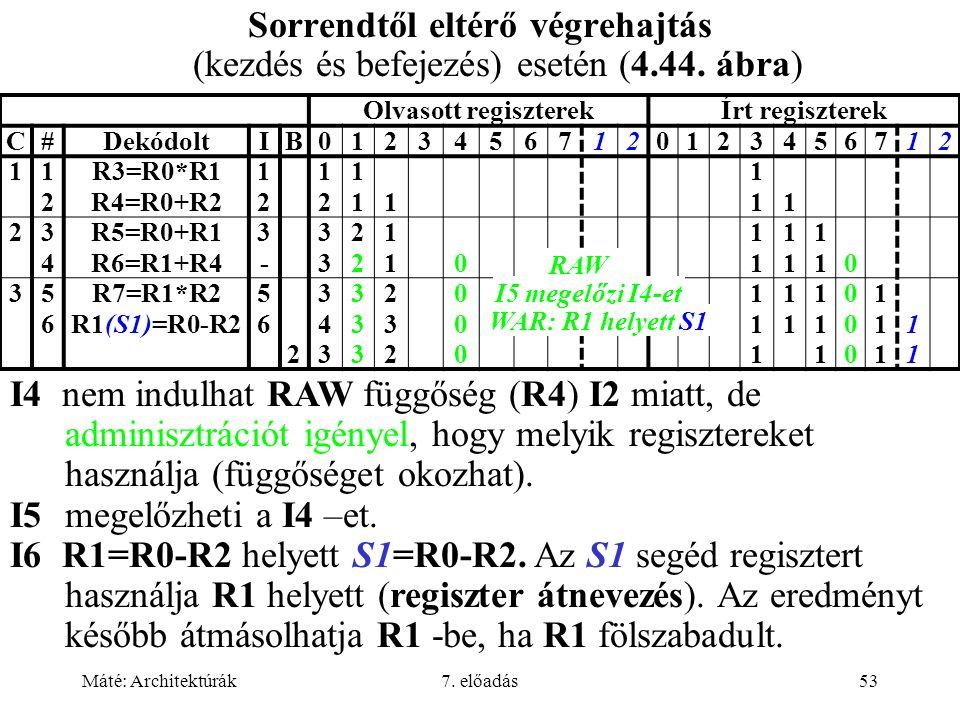 Máté: Architektúrák7. előadás53 Sorrendtől eltérő végrehajtás (kezdés és befejezés) esetén (4.44. ábra) Olvasott regiszterekÍrt regiszterek C#Dekódolt