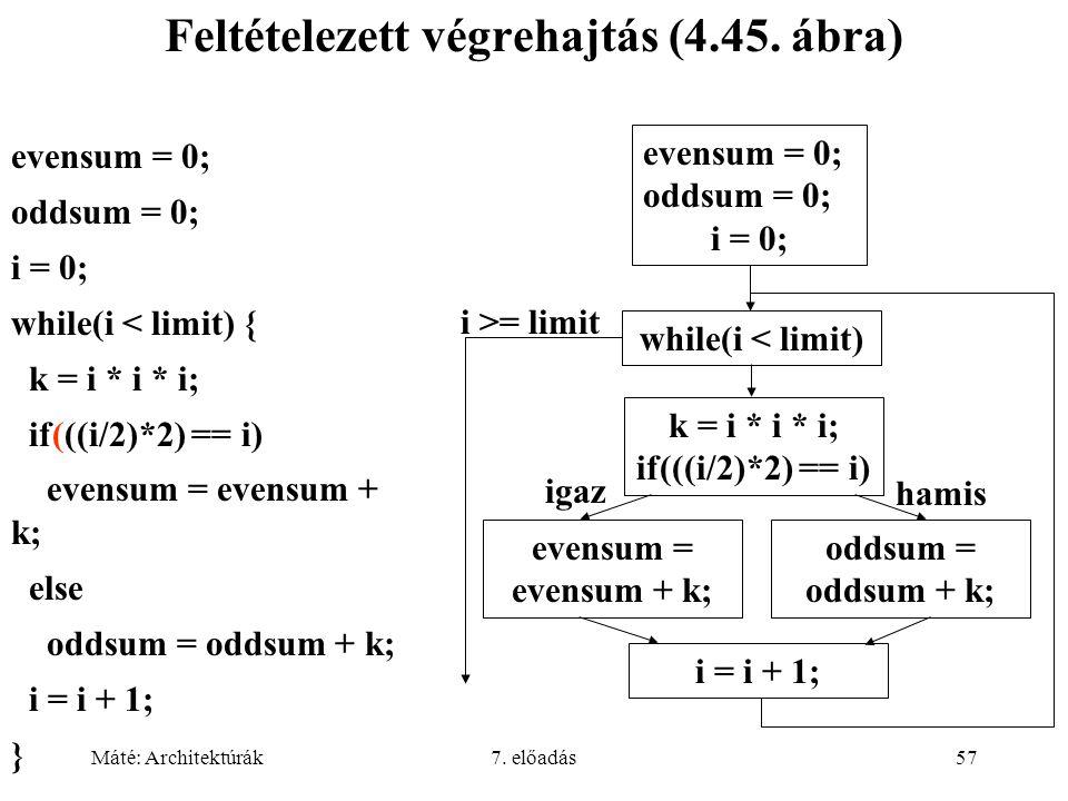 Máté: Architektúrák7. előadás57 Feltételezett végrehajtás (4.45. ábra) evensum = 0; oddsum = 0; i = 0; while(i < limit) { k = i * i * i; if(((i/2)*2)