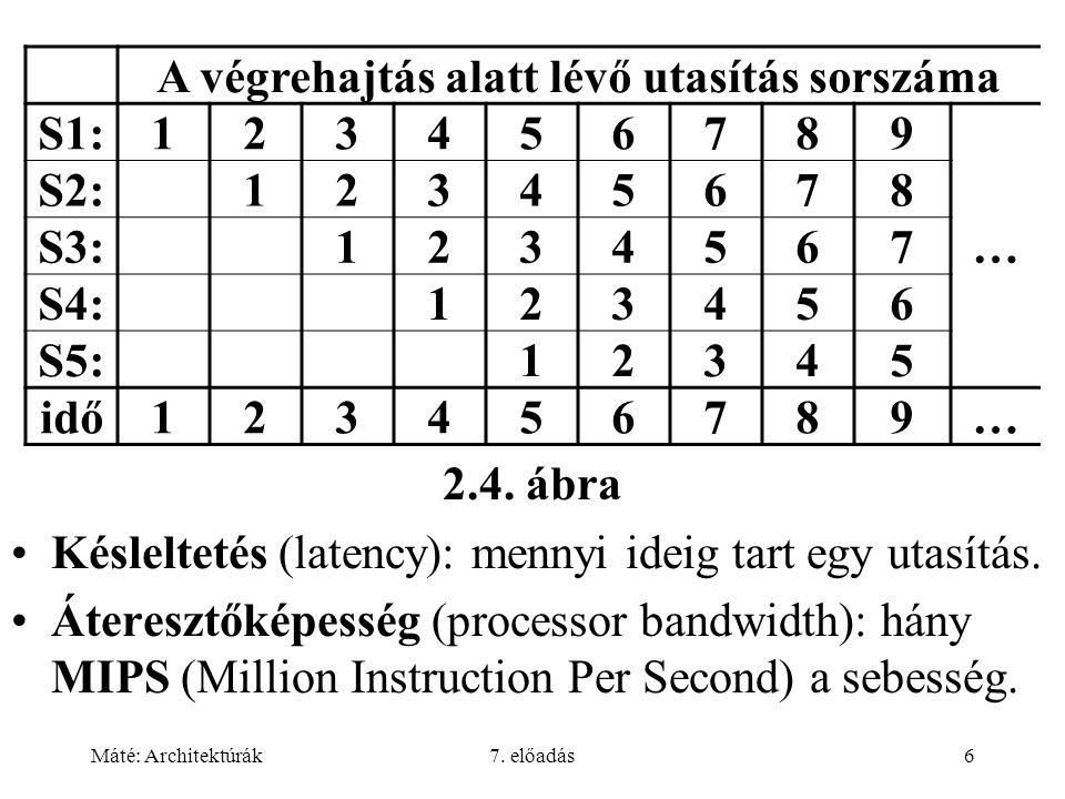 Máté: Architektúrák7. előadás6 2.4. ábra Késleltetés (latency): mennyi ideig tart egy utasítás. Áteresztőképesség (processor bandwidth): hány MIPS (Mi