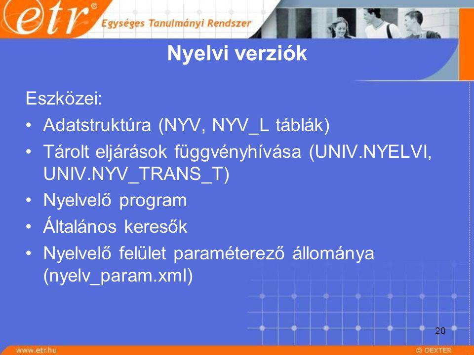 20 Nyelvi verziók Eszközei: Adatstruktúra (NYV, NYV_L táblák) Tárolt eljárások függvényhívása (UNIV.NYELVI, UNIV.NYV_TRANS_T) Nyelvelő program Általán