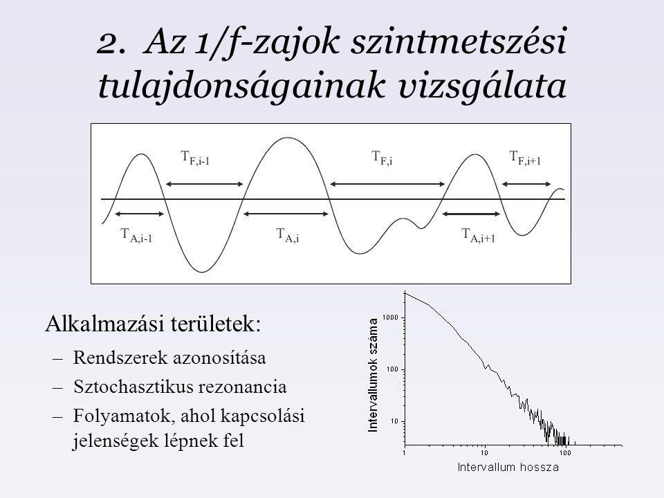 2. Az 1/f-zajok szintmetszési tulajdonságainak vizsgálata Alkalmazási területek: –Rendszerek azonosítása –Sztochasztikus rezonancia –Folyamatok, ahol
